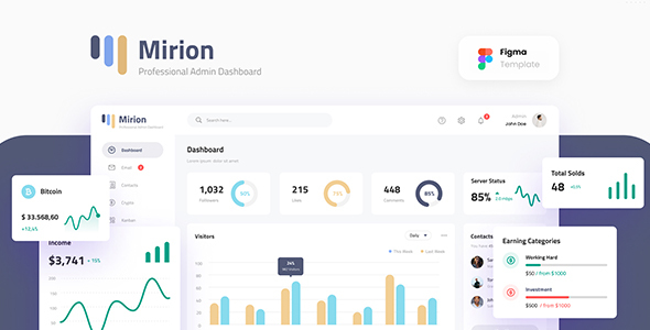 [Free Download] Mirion – Simple Professional Admin Dashboard Figma Template (Nulled) [Latest Version]
