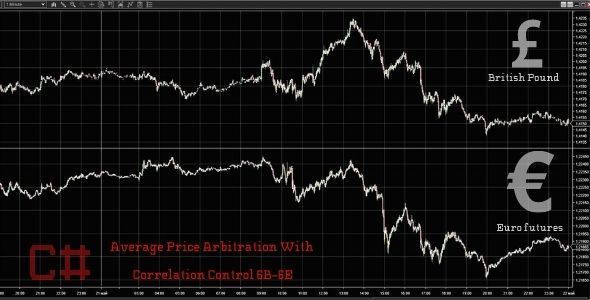 [Free Download] Average Price Arbitration With Correlation Control 6B-6E (Nulled) [Latest Version]